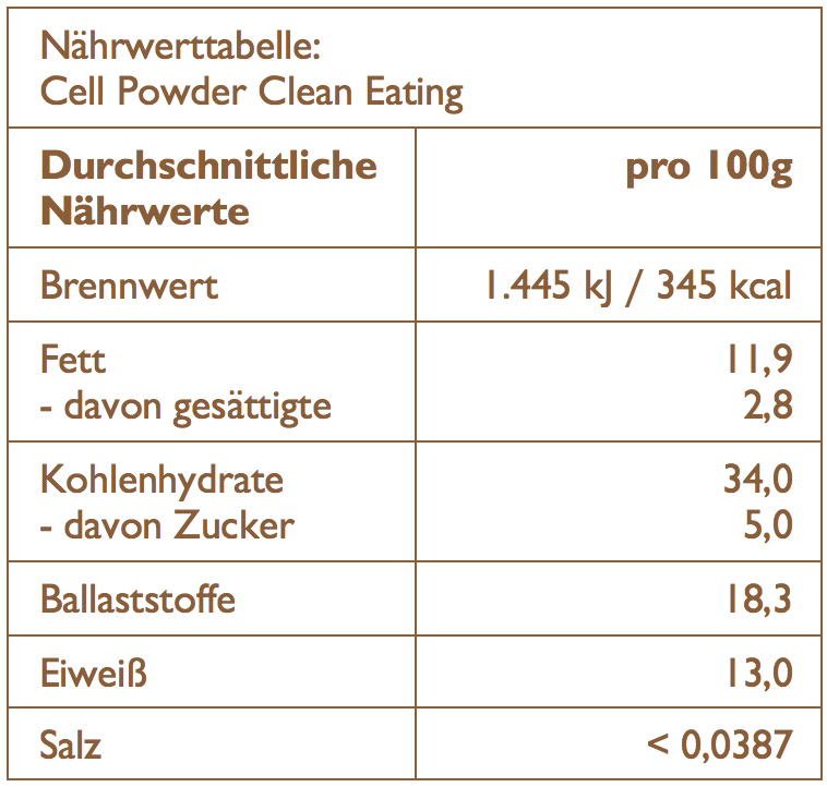Naehrwerttabelle arooga Cell Powder Clean Eating