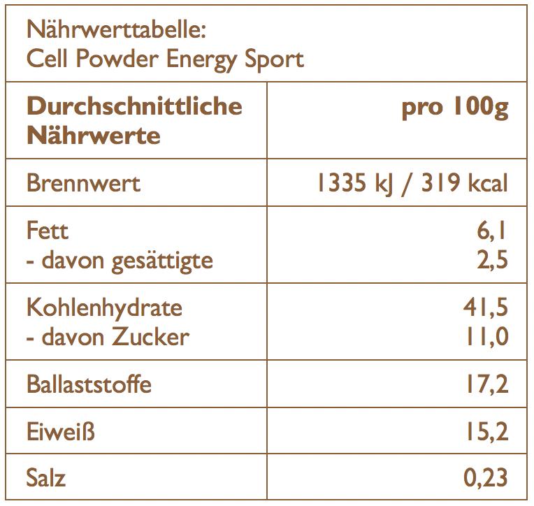 Naehrwerttabelle arooga Cell Powder Energy Sport