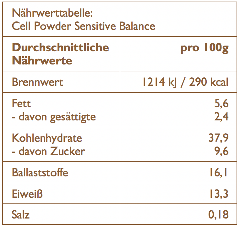 Naehrwerttabelle arooga Cell Powder Sensitive Balance