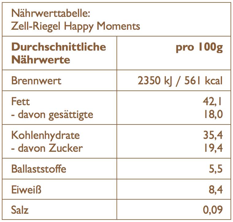 Naehrwerttabelle arooga Zell-Riegel Happy Moments