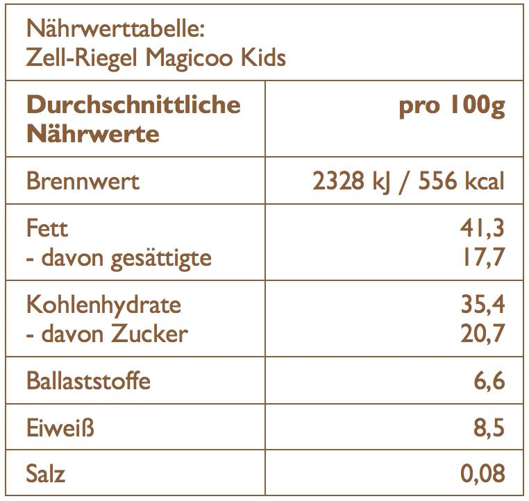 Naehrwerttabelle arooga Zell-Riegel Magicoo Kids
