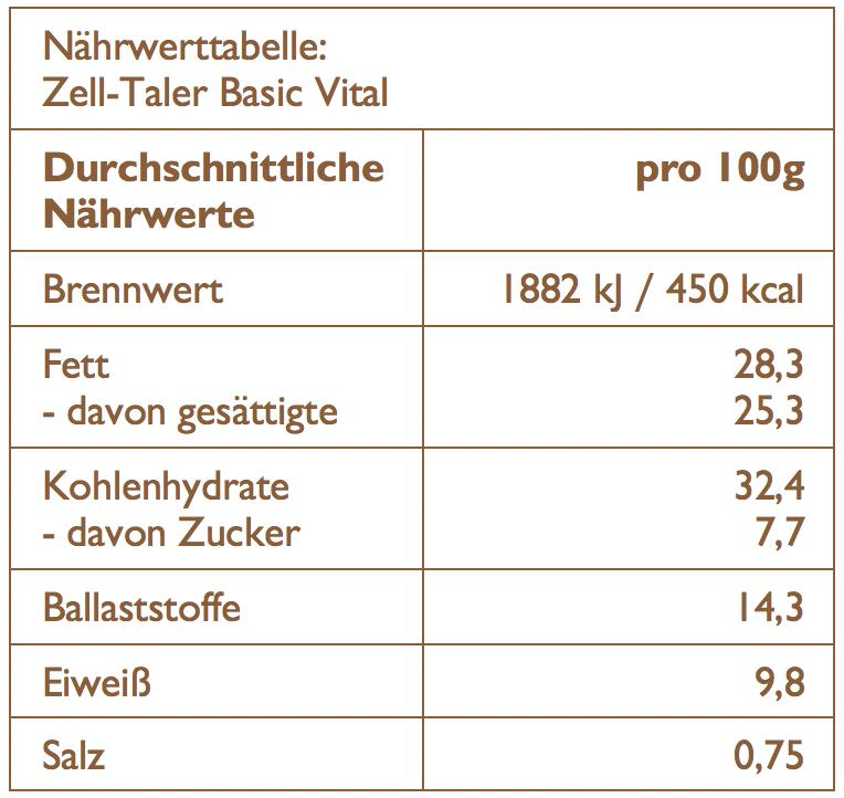 Naehrwerttabelle arooga Zell-Taler Basic Vital